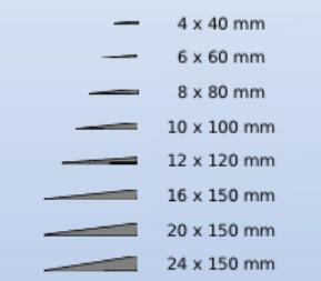 Gummiramper størrelser